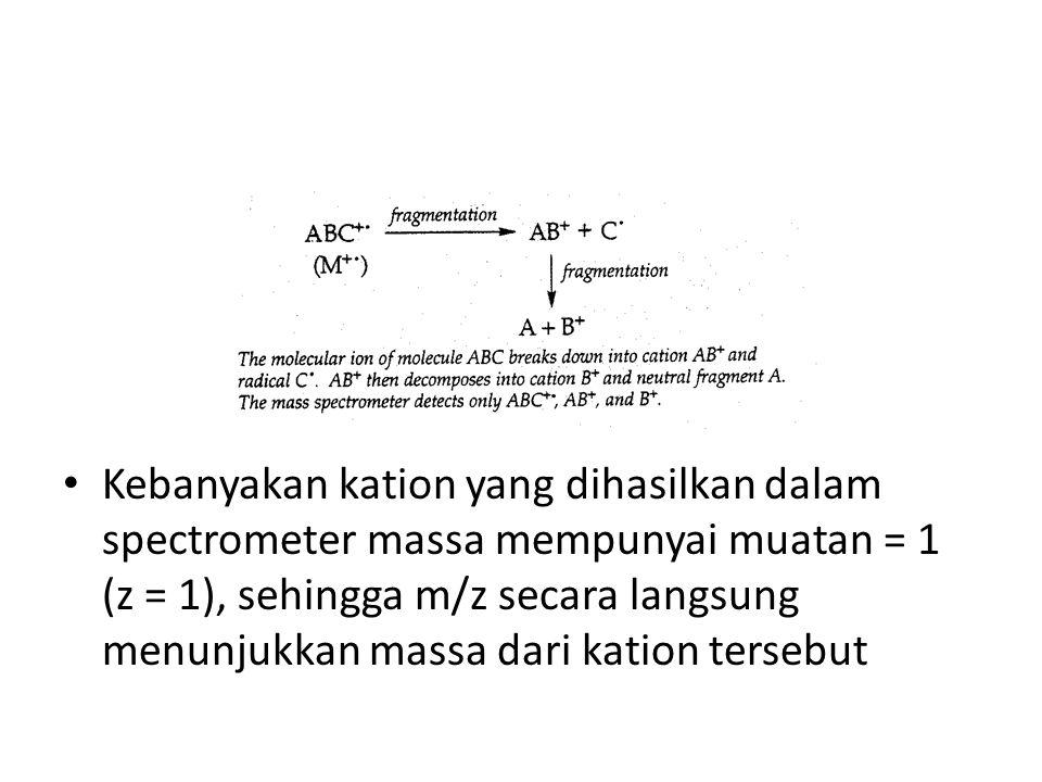 Kebanyakan kation yang dihasilkan dalam spectrometer massa mempunyai muatan = 1 (z = 1), sehingga m/z secara langsung menunjukkan massa dari kation tersebut