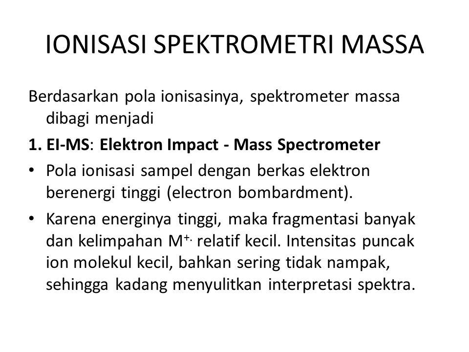 IONISASI SPEKTROMETRI MASSA