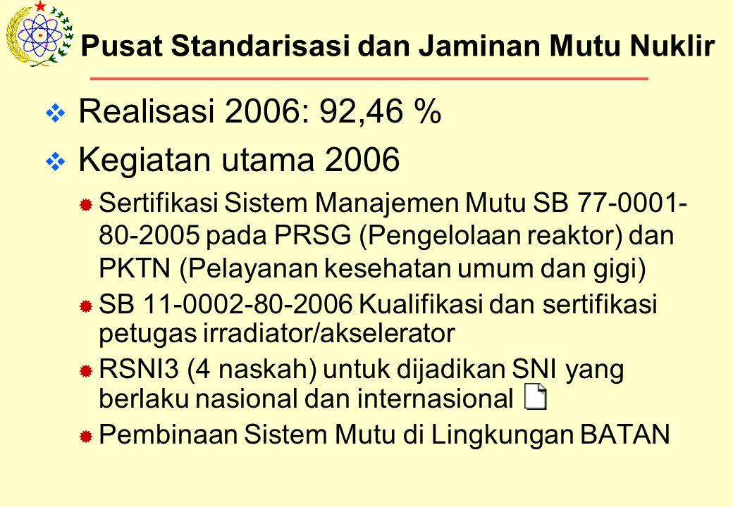 Realisasi 2006: 92,46 % Kegiatan utama 2006