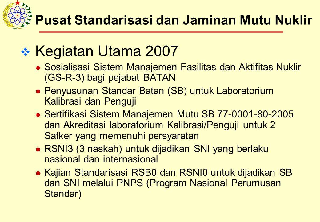 Kegiatan Utama 2007 Pusat Standarisasi dan Jaminan Mutu Nuklir