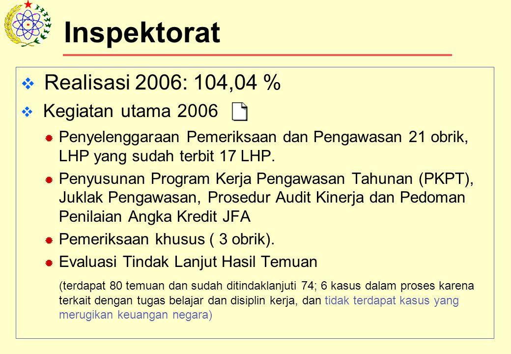 Inspektorat Realisasi 2006: 104,04 % Kegiatan utama 2006