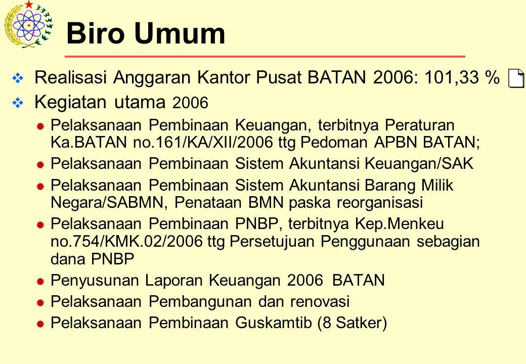 Biro Umum Realisasi Anggaran Kantor Pusat BATAN 2006: 101,33 %