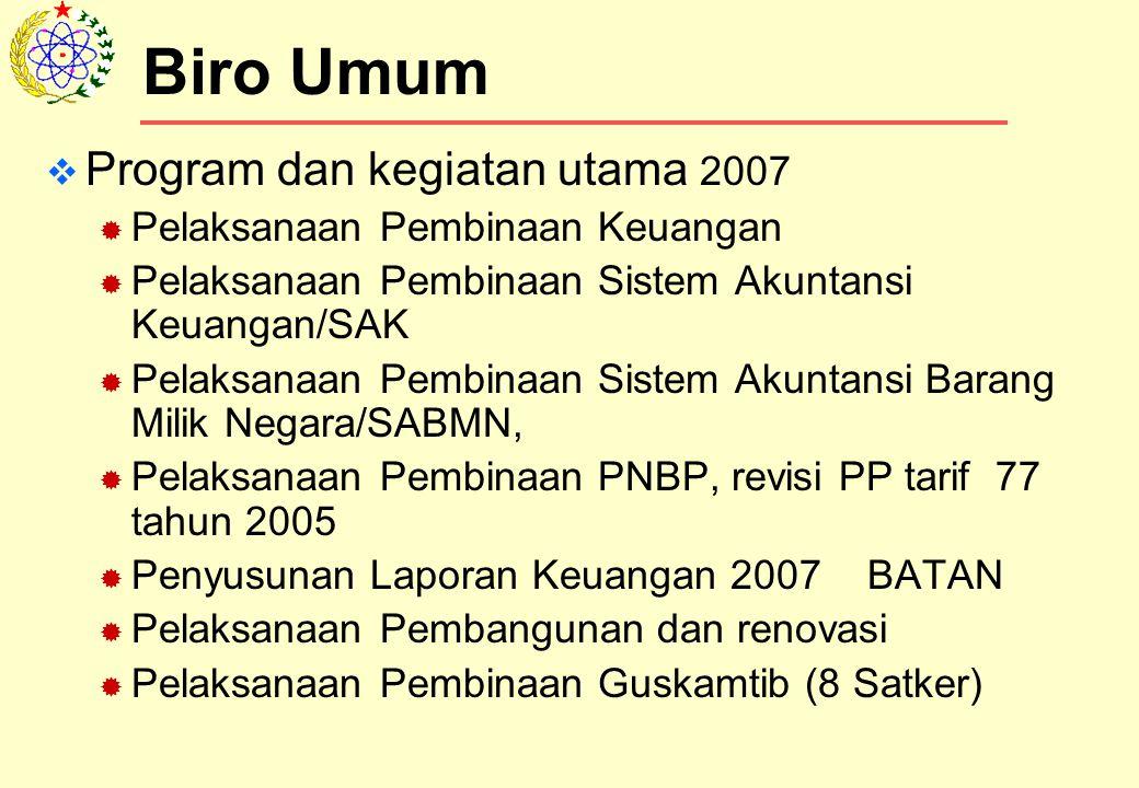 Biro Umum Program dan kegiatan utama 2007