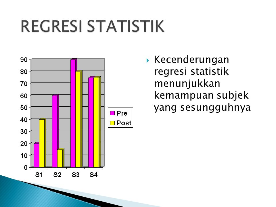 REGRESI STATISTIK Kecenderungan regresi statistik menunjukkan kemampuan subjek yang sesungguhnya.