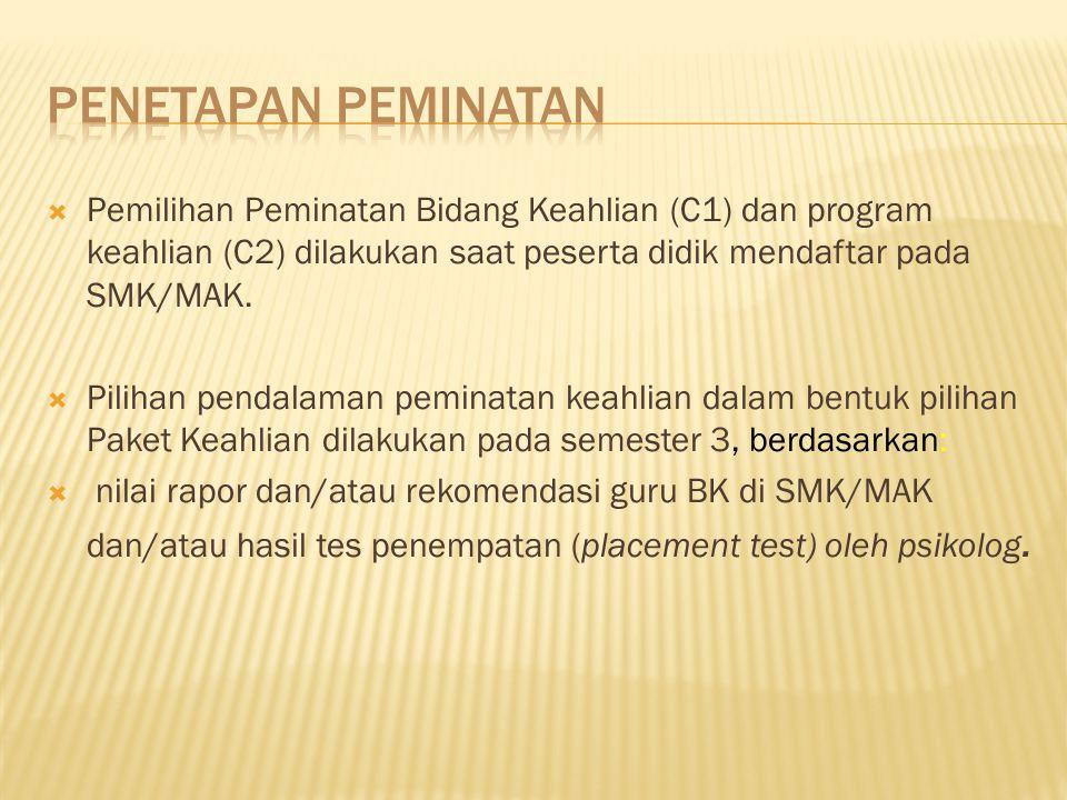 PENETAPAN PEMINATAN Pemilihan Peminatan Bidang Keahlian (C1) dan program keahlian (C2) dilakukan saat peserta didik mendaftar pada SMK/MAK.