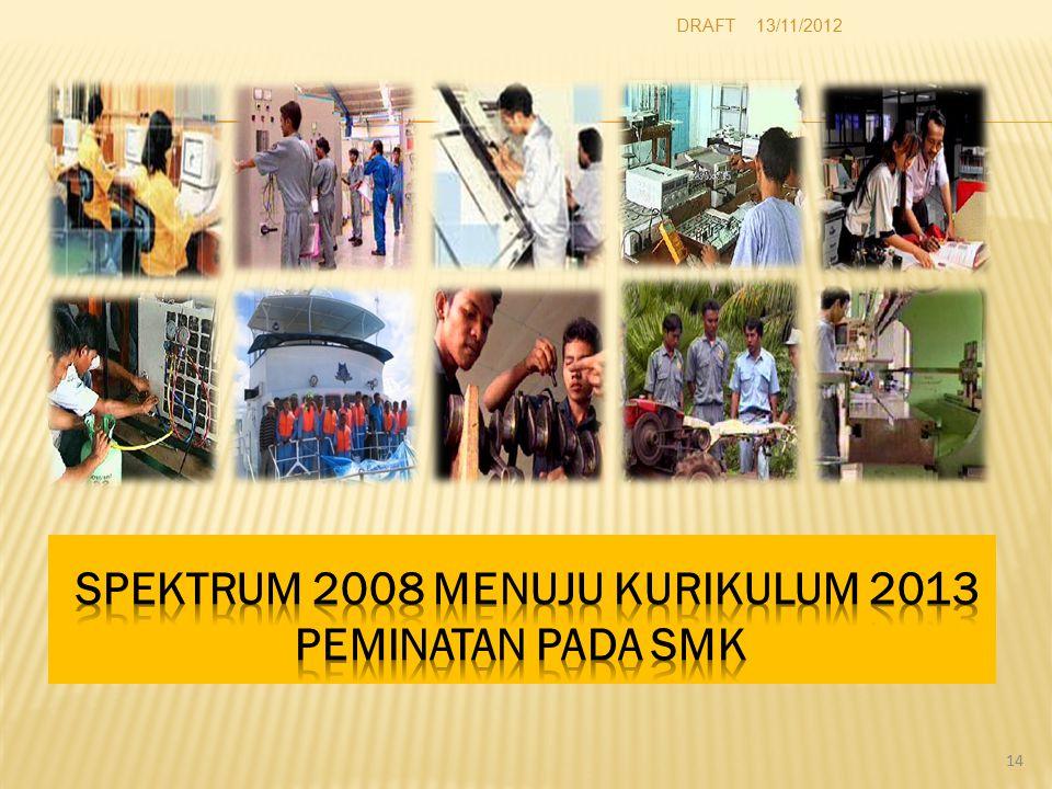 SPEKTRUM 2008 MENUJU KURIKULUM 2013 PEMINATAN PADA SMK