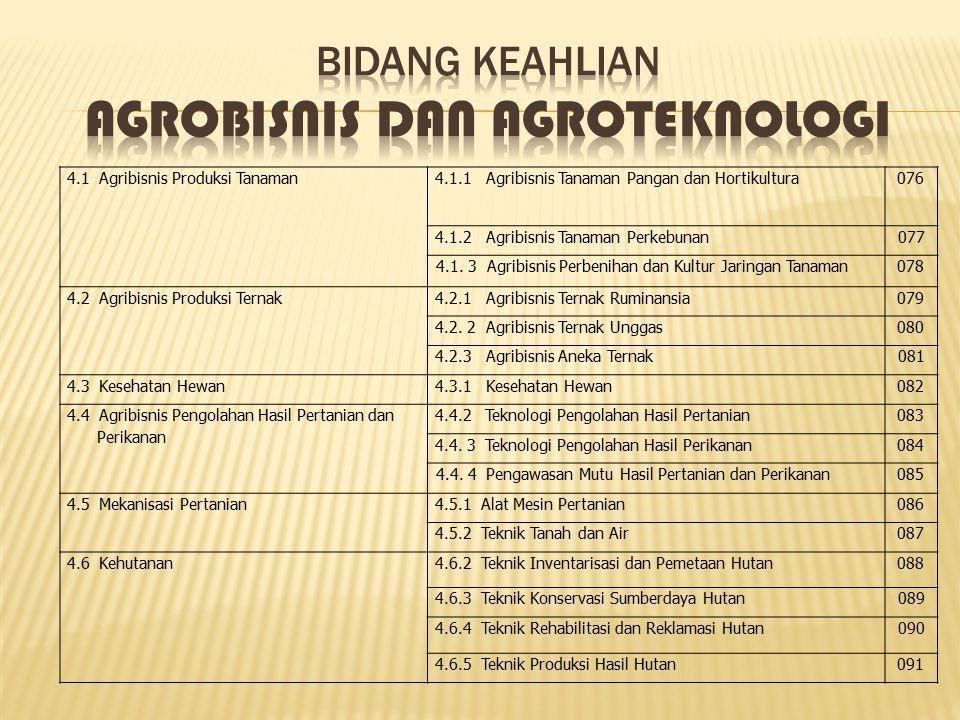 BIDANG KEAHLIAN agrobisnis dan agroteknologi