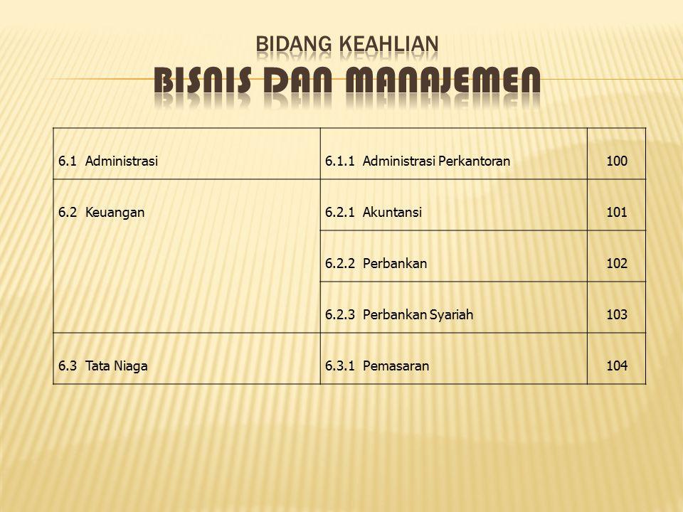 BIDANG KEAHLIAN bisnis dan manajemen