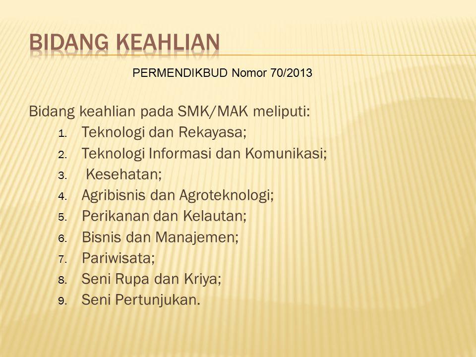 BIDANG KEAHLIAN Bidang keahlian pada SMK/MAK meliputi: