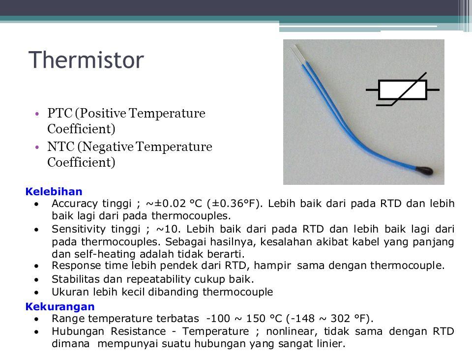 Thermistor PTC (Positive Temperature Coefficient)