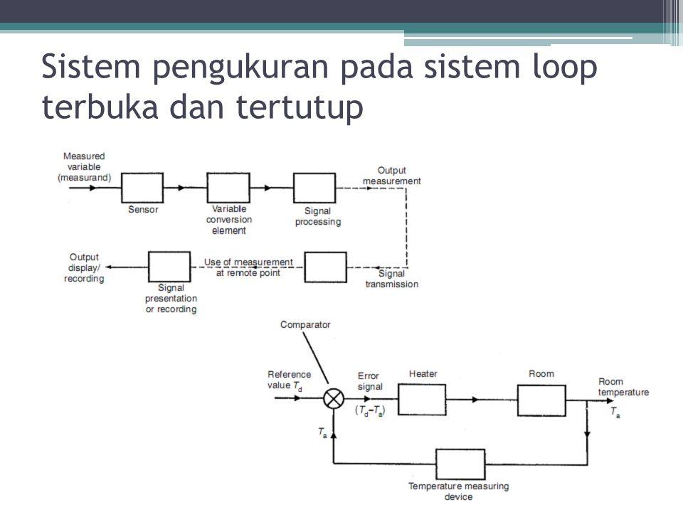 Sistem pengukuran pada sistem loop terbuka dan tertutup