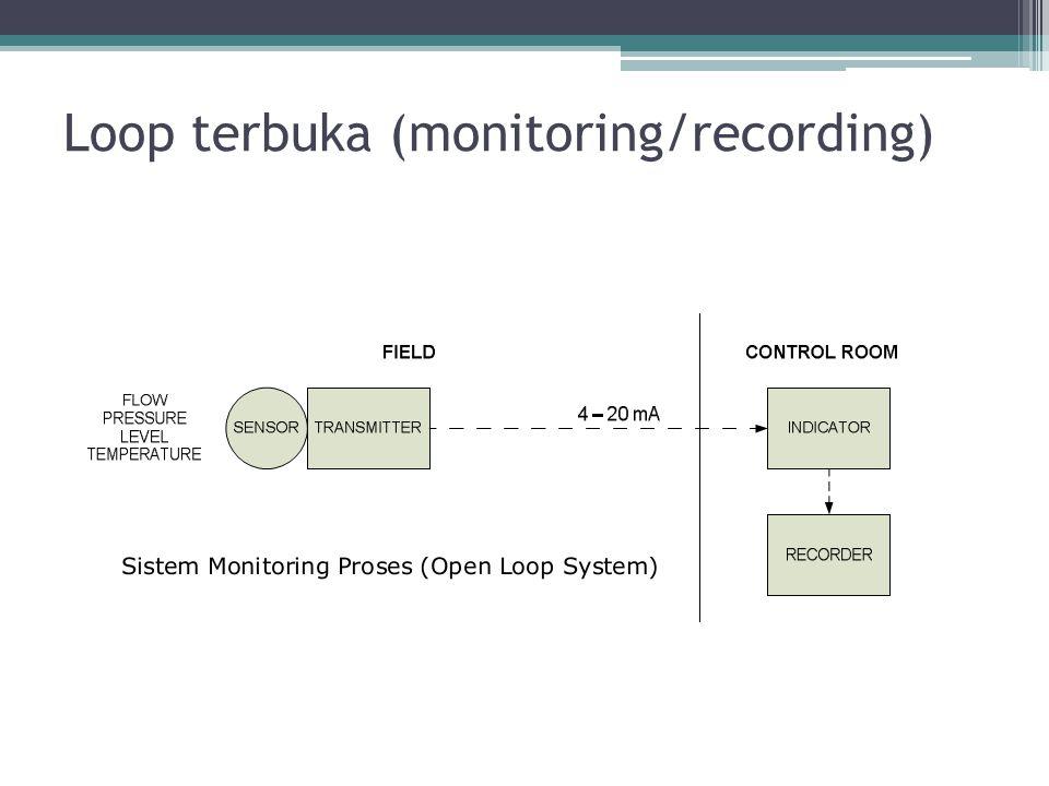 Loop terbuka (monitoring/recording)