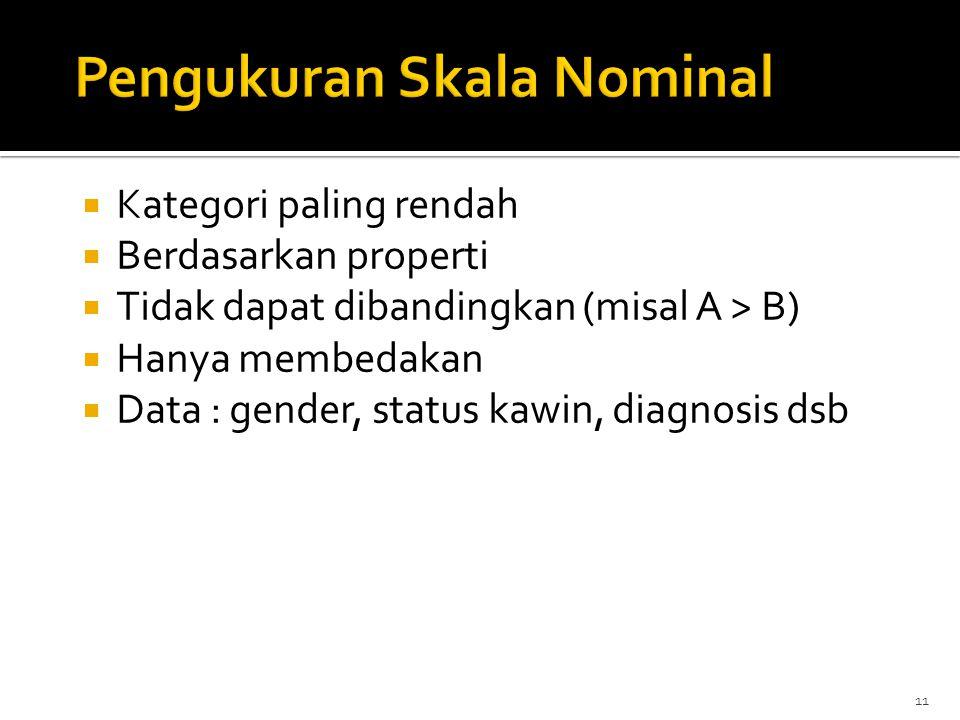 Pengukuran Skala Nominal