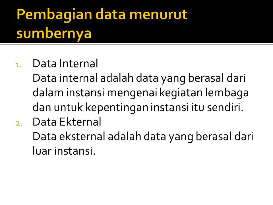 Pembagian data menurut sumbernya