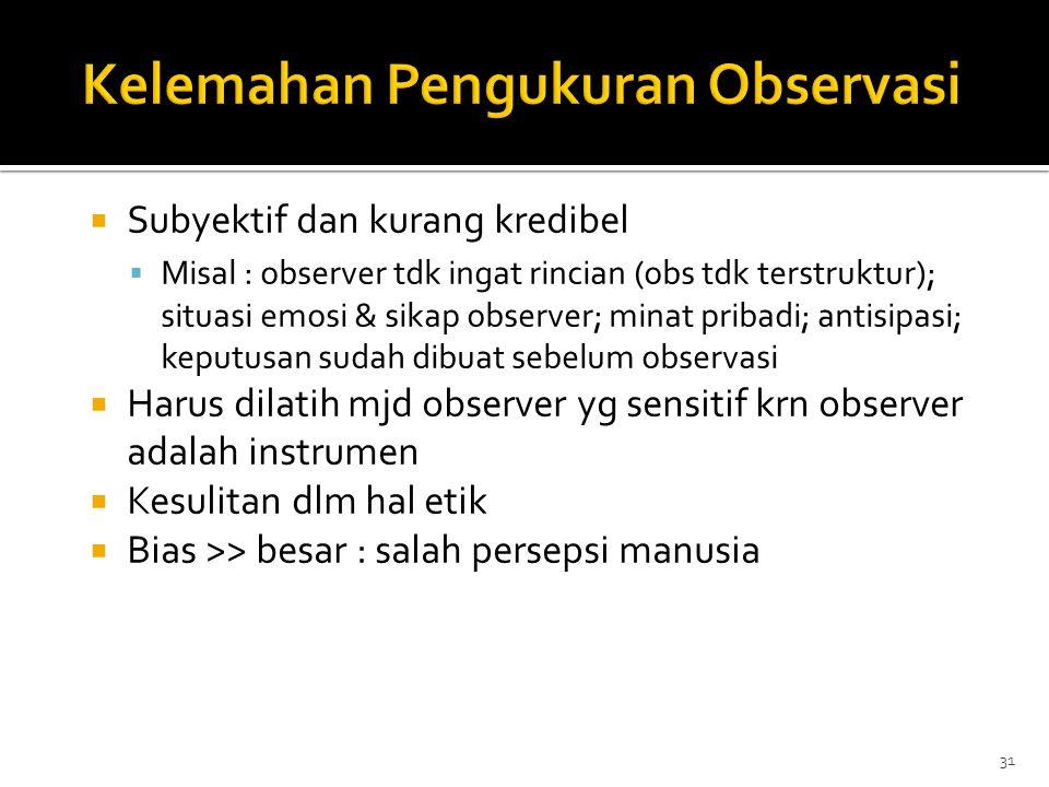 Kelemahan Pengukuran Observasi