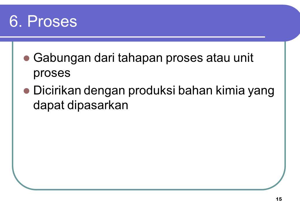 6. Proses Gabungan dari tahapan proses atau unit proses