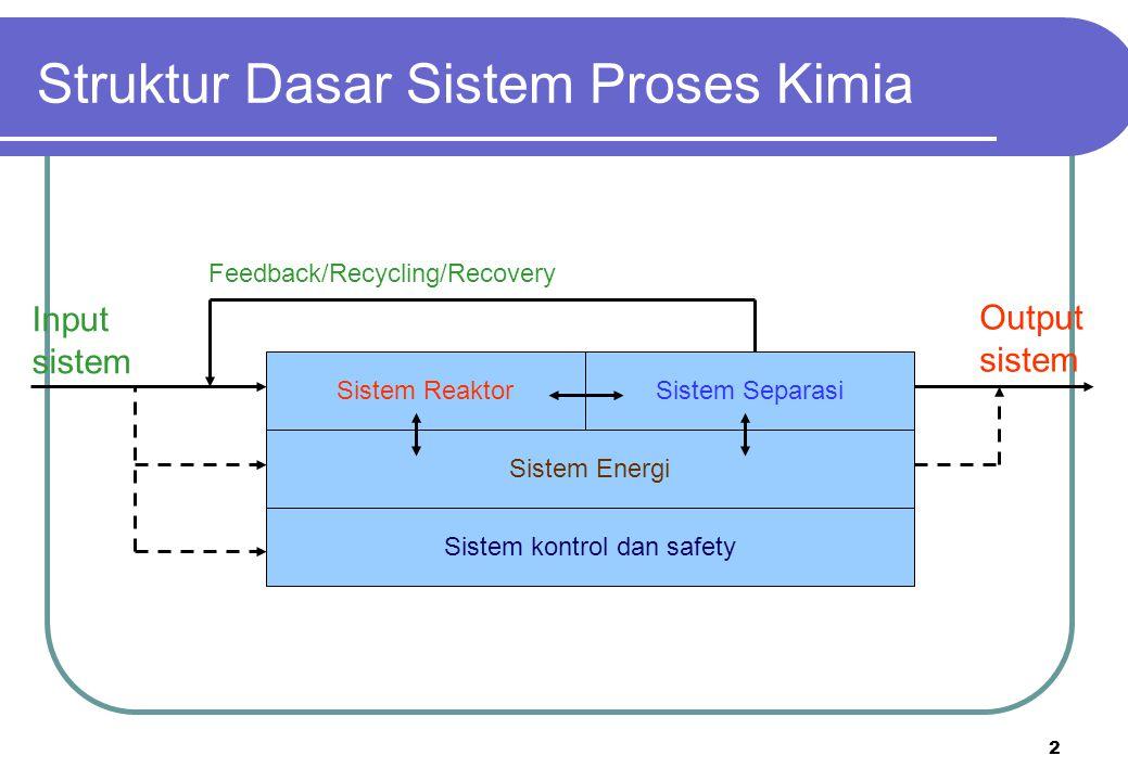Struktur Dasar Sistem Proses Kimia