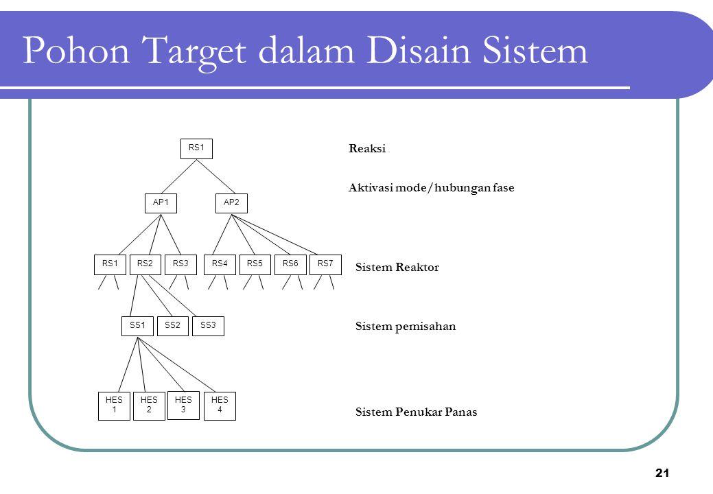 Pohon Target dalam Disain Sistem