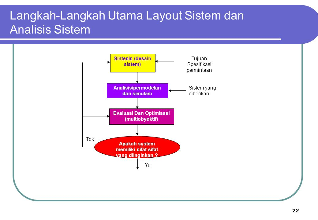 Langkah-Langkah Utama Layout Sistem dan Analisis Sistem
