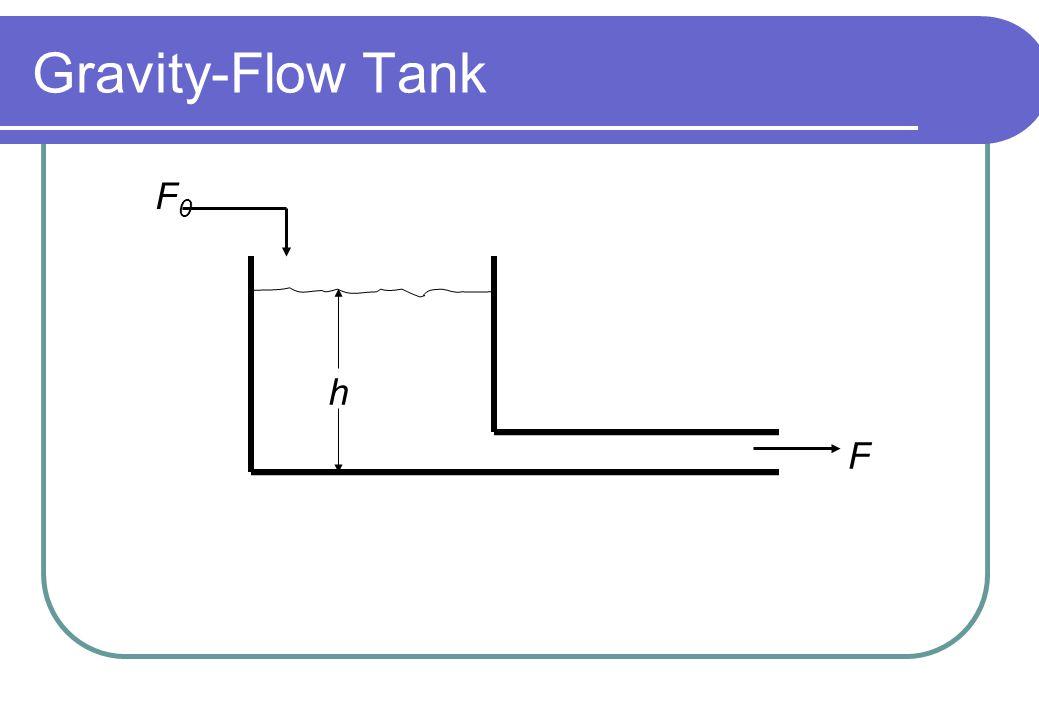 Gravity-Flow Tank F0 F h