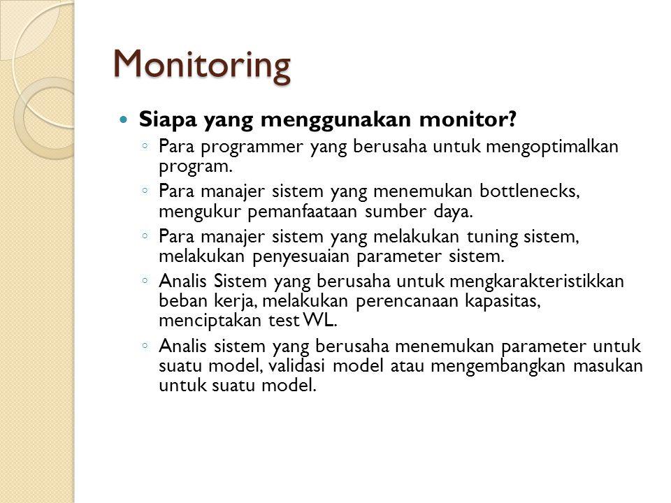 Monitoring Siapa yang menggunakan monitor