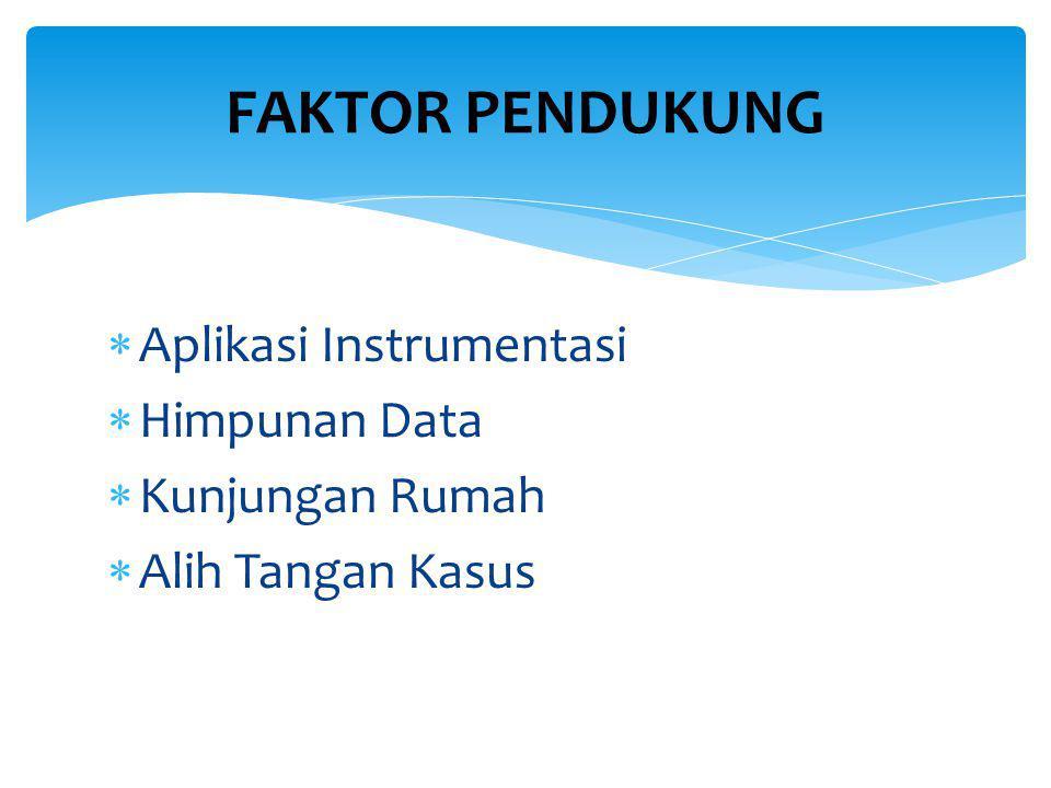 FAKTOR PENDUKUNG Aplikasi Instrumentasi Himpunan Data Kunjungan Rumah