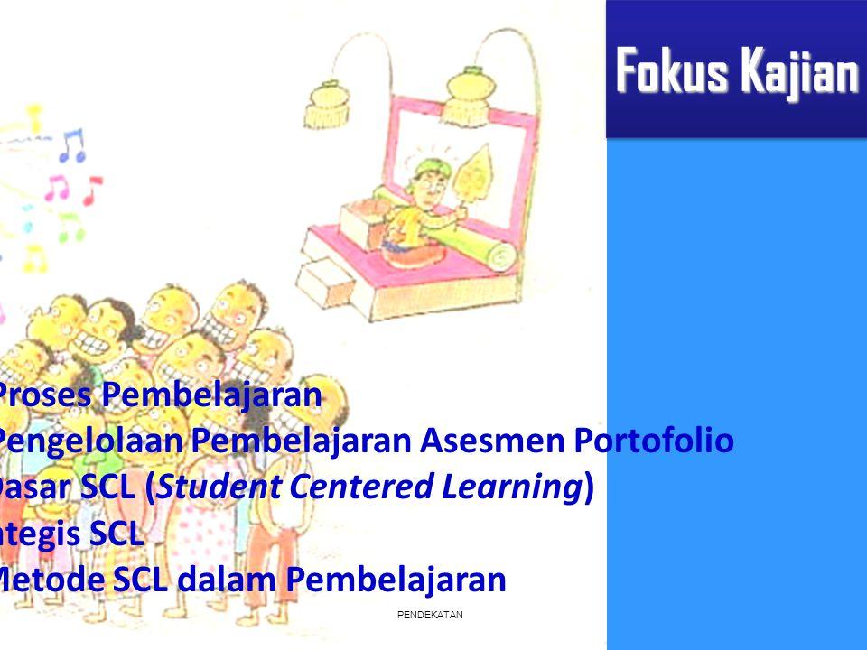 Fokus Kajian Standar Proses Pembelajaran