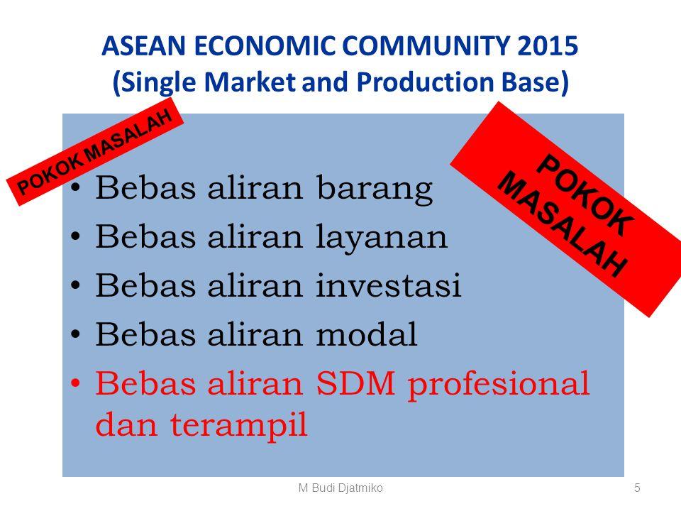 ASEAN ECONOMIC COMMUNITY 2015 (Single Market and Production Base)