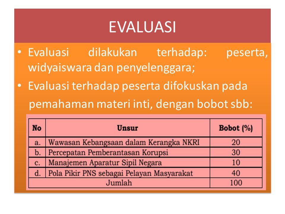 EVALUASI Evaluasi dilakukan terhadap: peserta, widyaiswara dan penyelenggara; Evaluasi terhadap peserta difokuskan pada.