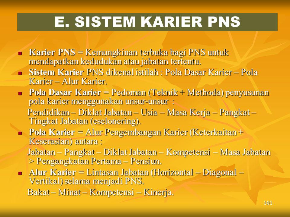E. SISTEM KARIER PNS E. SISTEM KARIER PNS