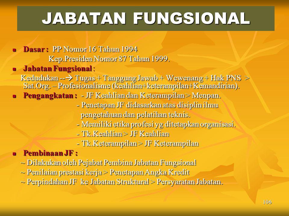 JABATAN FUNGSIONAL Dasar : PP Nomor 16 Tahun 1994