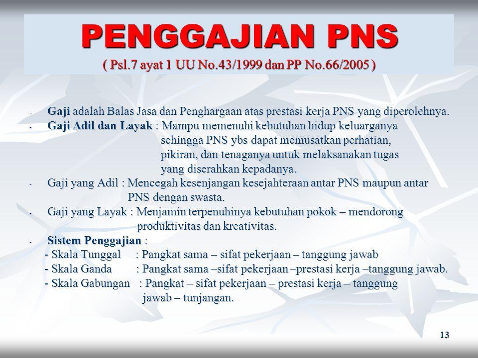 PENGGAJIAN PNS ( Psl.7 ayat 1 UU No.43/1999 dan PP No.66/2005 )