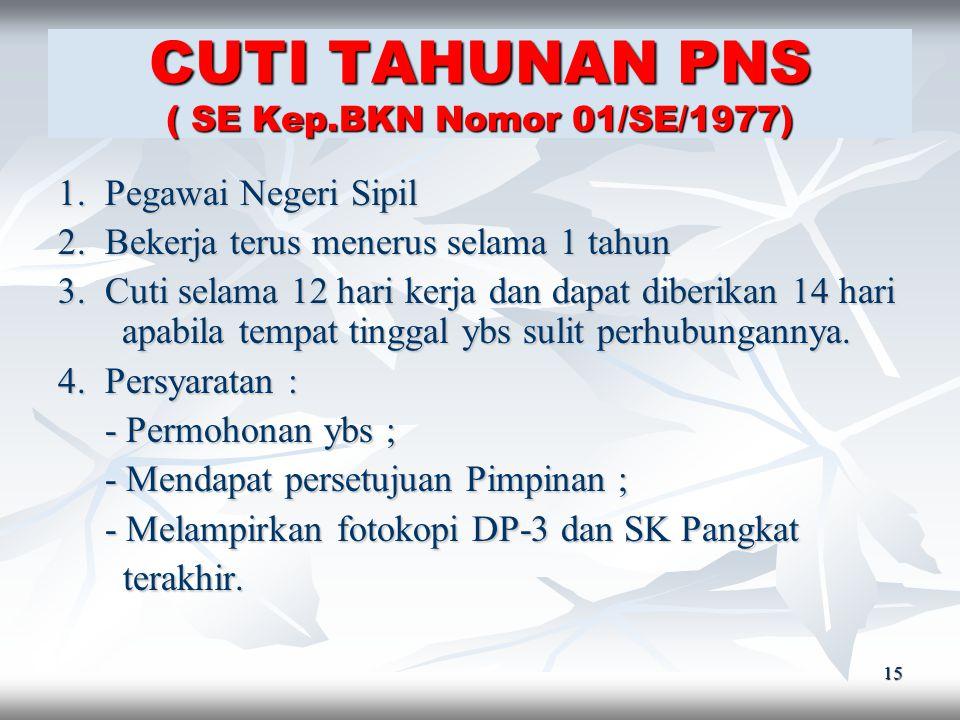 CUTI TAHUNAN PNS ( SE Kep.BKN Nomor 01/SE/1977)