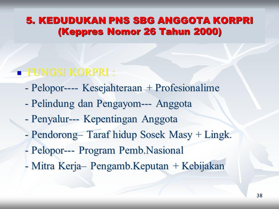 5. KEDUDUKAN PNS SBG ANGGOTA KORPRI (Keppres Nomor 26 Tahun 2000)