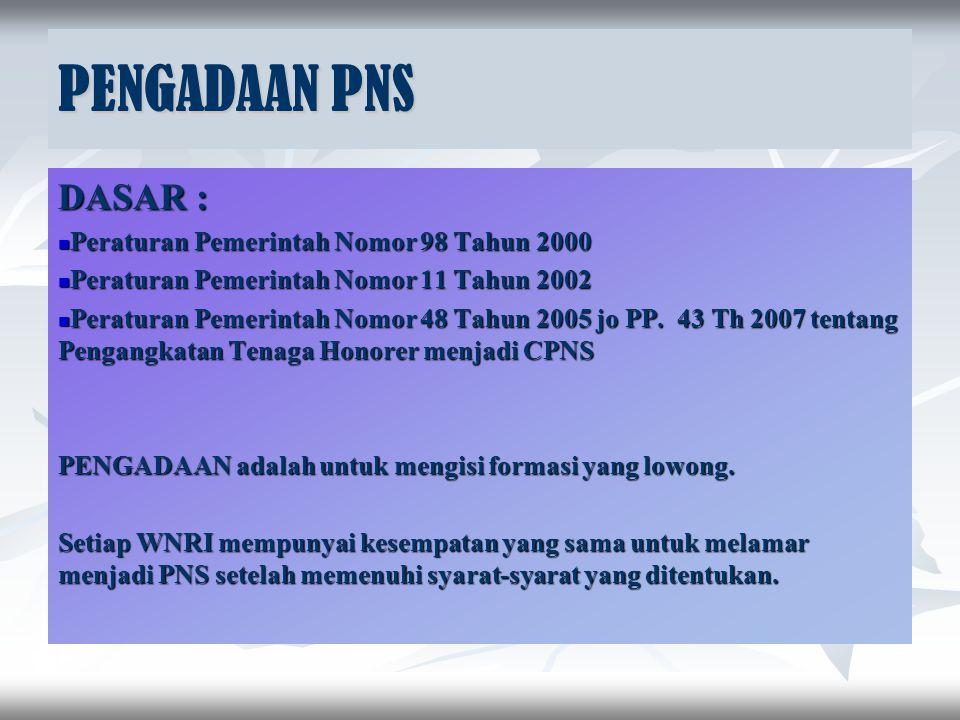 PENGADAAN PNS DASAR : Peraturan Pemerintah Nomor 98 Tahun 2000