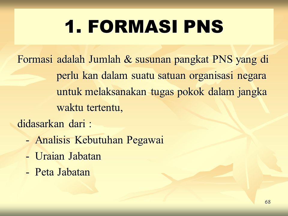 1. FORMASI PNS Formasi adalah Jumlah & susunan pangkat PNS yang di