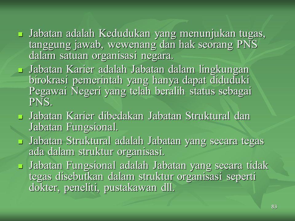Jabatan adalah Kedudukan yang menunjukan tugas, tanggung jawab, wewenang dan hak seorang PNS dalam satuan organisasi negara.