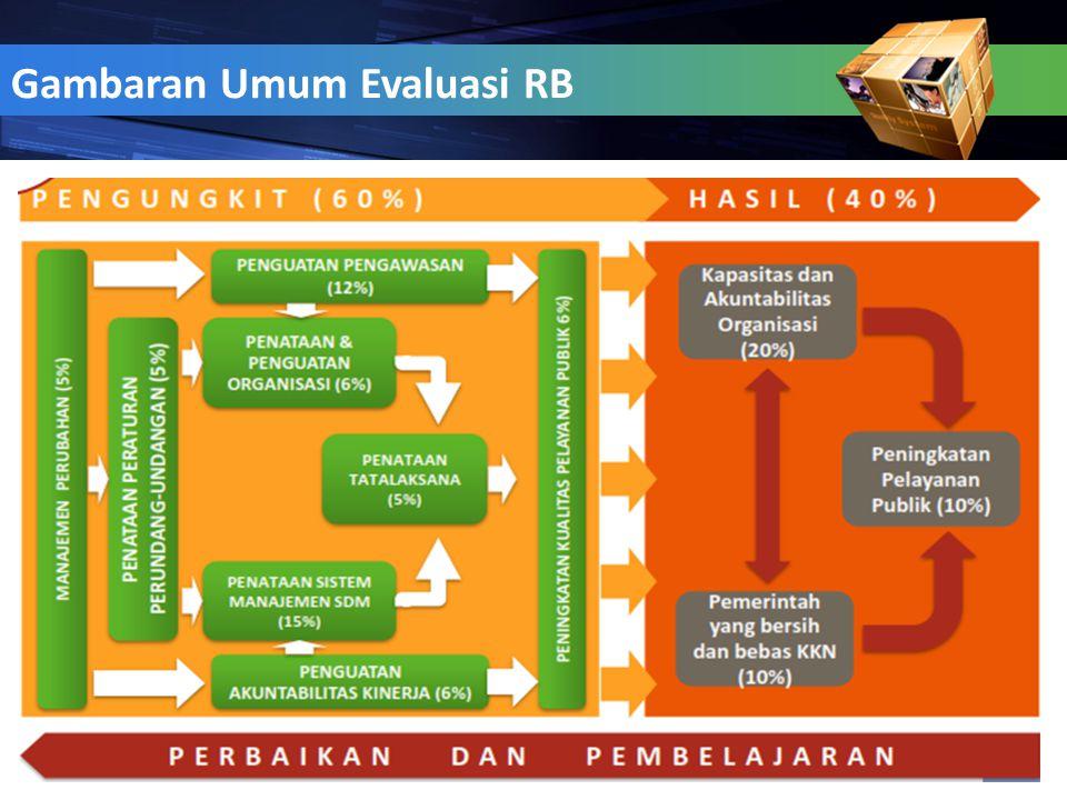 Gambaran Umum Evaluasi RB