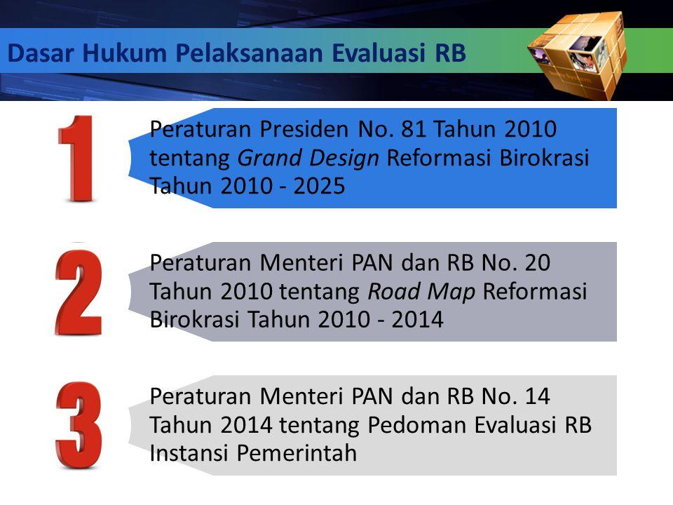 Dasar Hukum Pelaksanaan Evaluasi RB