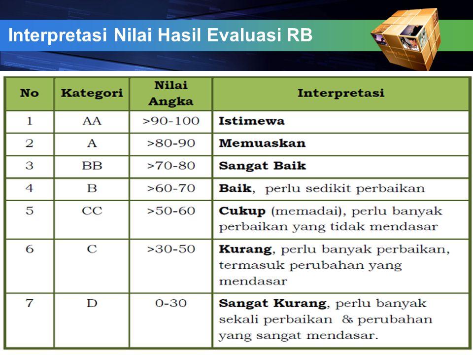 Interpretasi Nilai Hasil Evaluasi RB