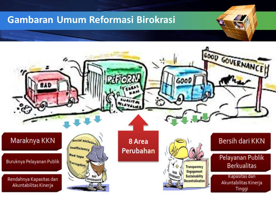 Gambaran Umum Reformasi Birokrasi