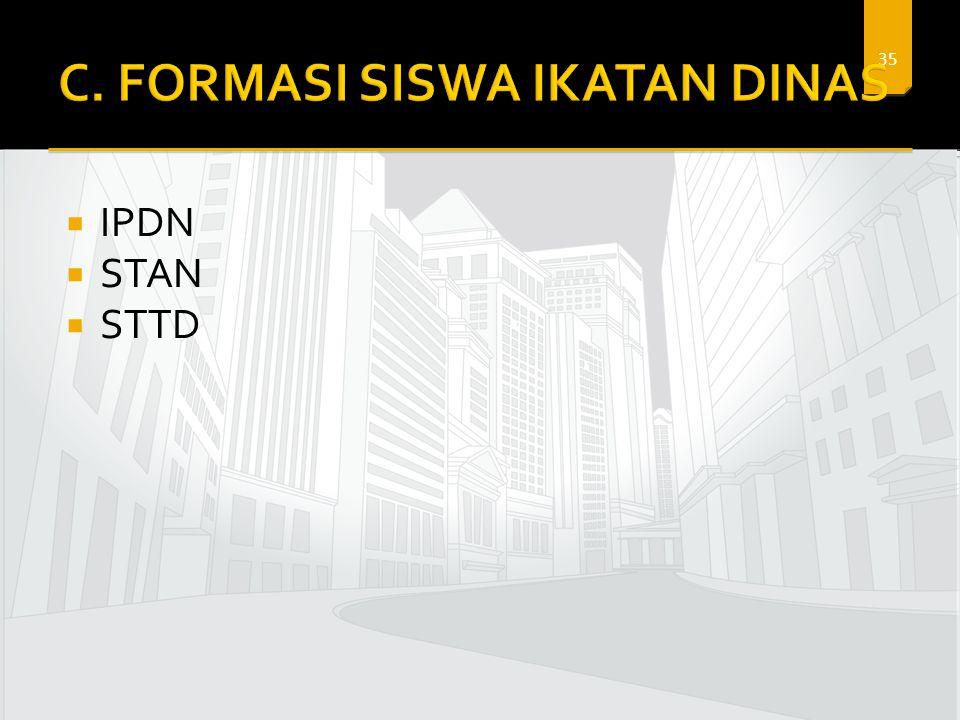 C. FORMASI SISWA IKATAN DINAS