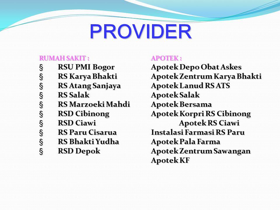 PROVIDER RSU PMI Bogor Apotek Depo Obat Askes