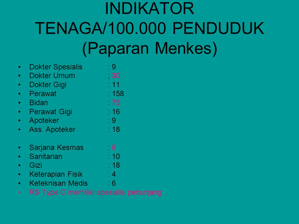 INDIKATOR TENAGA/100.000 PENDUDUK (Paparan Menkes)