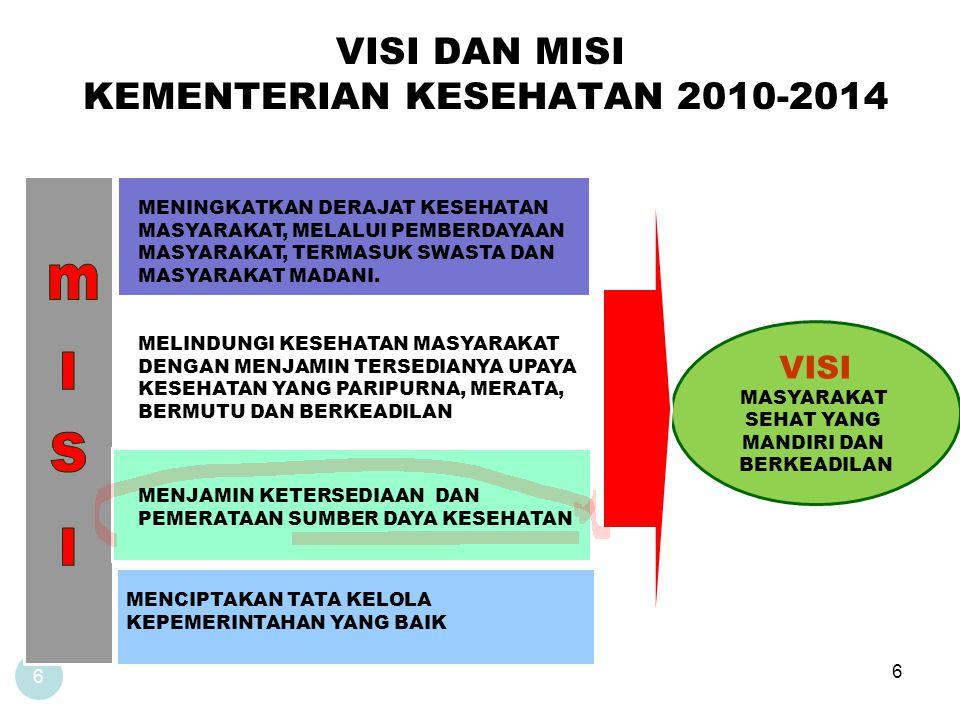 VISI DAN MISI KEMENTERIAN KESEHATAN 2010-2014