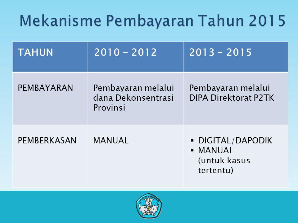 Mekanisme Pembayaran Tahun 2015