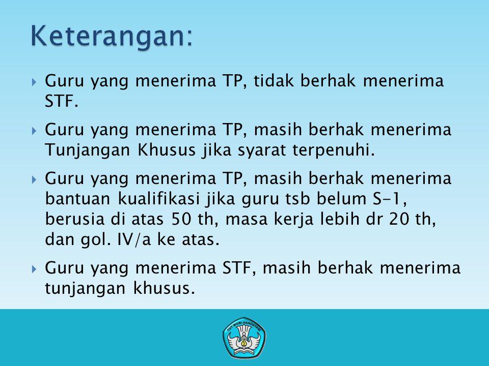 Keterangan: Guru yang menerima TP, tidak berhak menerima STF.