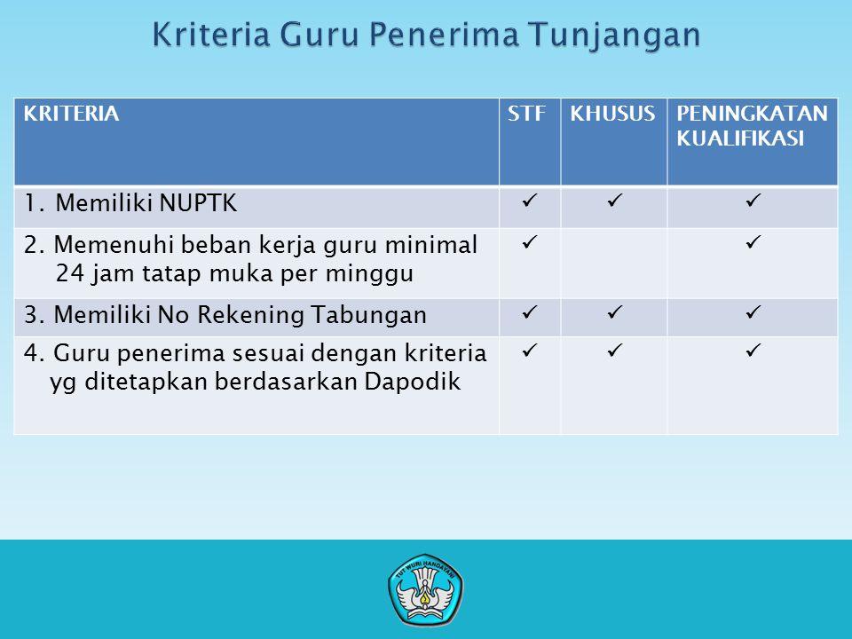 Kriteria Guru Penerima Tunjangan