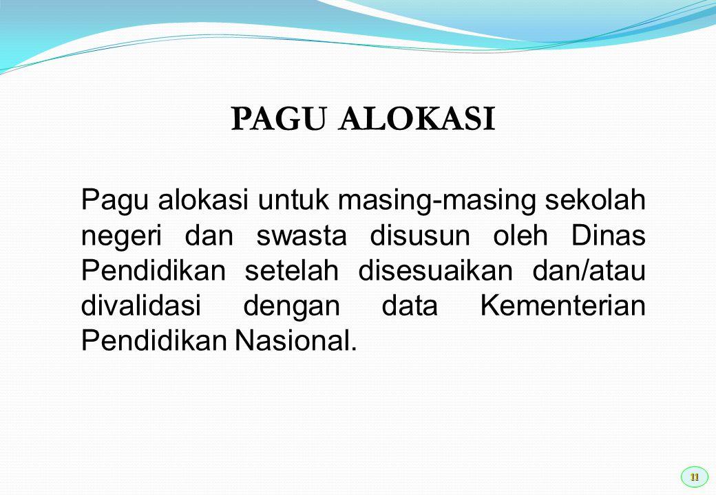 PAGU ALOKASI