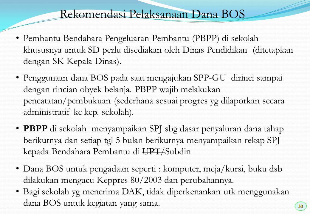 Rekomendasi Pelaksanaan Dana BOS